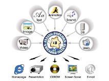 Мультимедийное содержимое на веб-страницах HTML-контента сайтов в AuthorIT