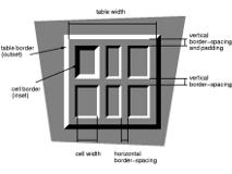 Таблицы на веб-страницах HTML-контента сайтов в AuthorIT