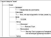 Раскрытые блоки (Expanded Block) на веб-страницах HTML-контента сайтов в AuthorIT